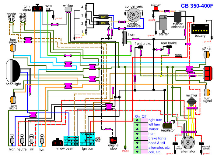 honda cb400 4 wiring diagram all kind of wiring diagrams u2022 rh investatlanta co Honda Motorcycle Wiring Color Diagram Honda Z50 Wiring-Diagram