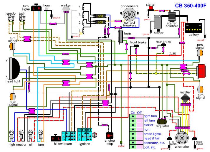 cb400f wiring diagram 4into1 com vintage honda motorcycle Honda Motorcycle Headlight Wiring Diagram